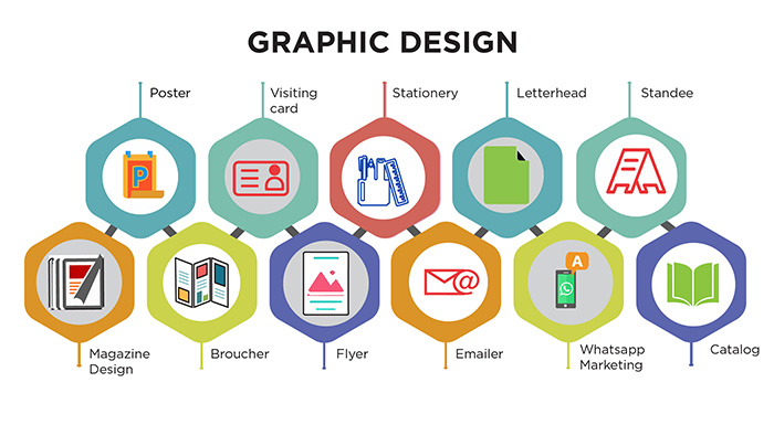 graphic design agency nuneaton